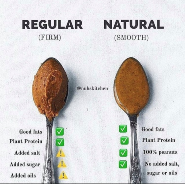 DO YOU LIKE PEANUT BUTTER? What you need to know